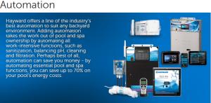 Automation Pools